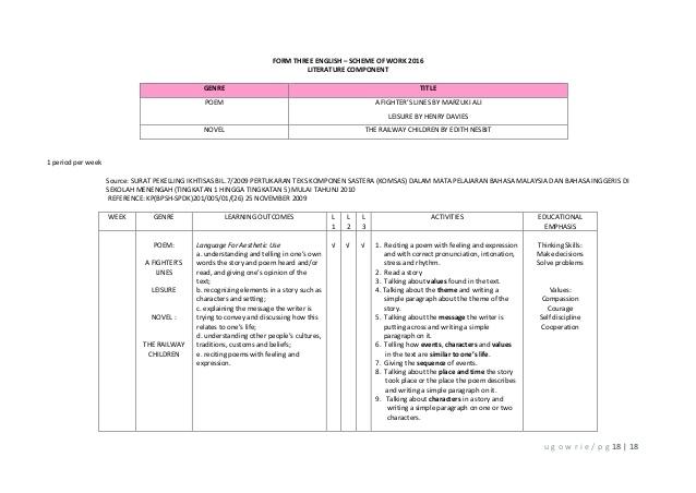download rpt kesusasteraan melayu tingkatan 5 penting rpt english language form 3 of himpunan rpt kesusasteraan
