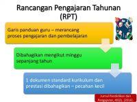 Rpt Bahasa Inggeris Tahun 5 Meletup Pkes3063 Kaedah Pengajaran Pendidikan Kesihatan