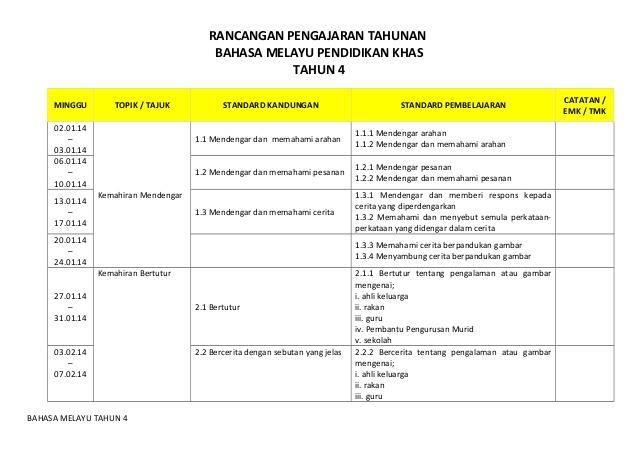 Rpt Bahasa Melayu Tahun 4 Baik Rancangan Pengajaran Tahunan Bmtahun 4 Of Jom Dapatkan Rpt Bahasa Melayu Tahun 4 Yang Menarik Khas Untuk Para Guru Lihat!