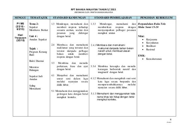 Rpt Bahasa Melayu Tahun 4 Berguna Rpt Bm Kssr Tahun 5 Sjkc 2 Of Jom Dapatkan Rpt Bahasa Melayu Tahun 4 Yang Menarik Khas Untuk Para Guru Lihat!