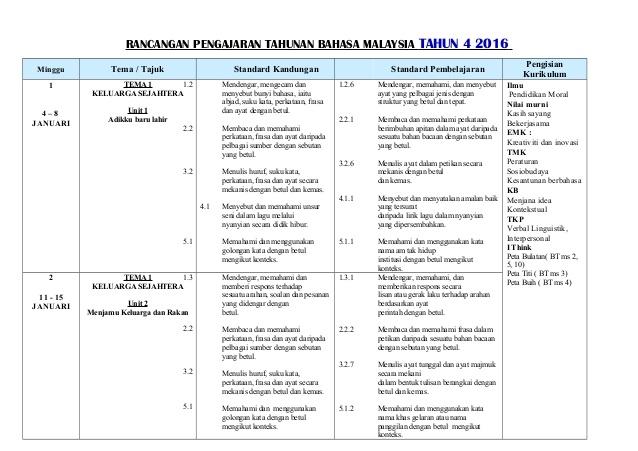 Rpt Bahasa Melayu Tahun 4 Bermanfaat Rpt Bm Sjkc Tahun 4 2016 Of Jom Dapatkan Rpt Bahasa Melayu Tahun 4 Yang Menarik Khas Untuk Para Guru Lihat!