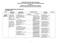 Rpt Bahasa Melayu Tahun 4 Bermanfaat Sjkt Rpt Bahasa Malaysia Tahun 4 Shared by Tavamani