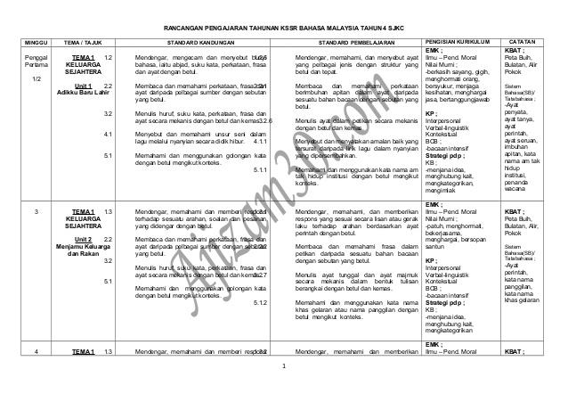Rpt Bahasa Melayu Tahun 4 Bernilai Rpt Bahasa Malaysia Sjkc Tahun 4 Slideshare Of Jom Dapatkan Rpt Bahasa Melayu Tahun 4 Yang Menarik Khas Untuk Para Guru Lihat!