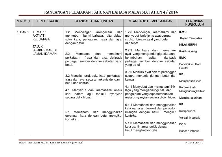 Rpt Bahasa Melayu Tahun 4 Power Rancangan Pelajaran Tahunan Bm Kssr Tahun 4 Of Jom Dapatkan Rpt Bahasa Melayu Tahun 4 Yang Menarik Khas Untuk Para Guru Lihat!