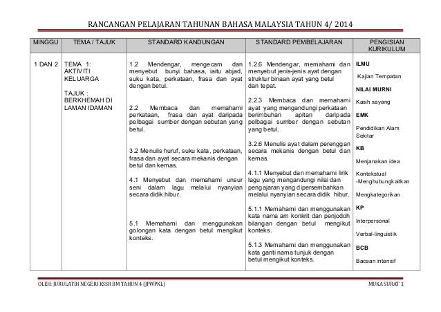 Rpt Bahasa Melayu Tahun 4 Terhebat Rpt Bm Kssr Tahun 4