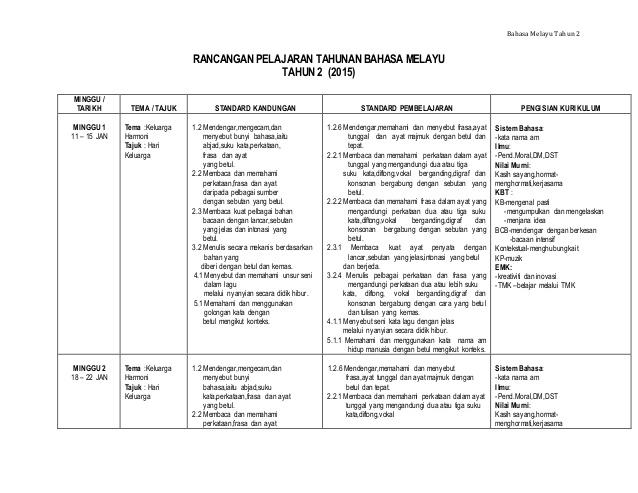 Rpt Bahasa Melayu Tahun 4 Terhebat Rpt Bm Thn 2 Of Jom Dapatkan Rpt Bahasa Melayu Tahun 4 Yang Menarik Khas Untuk Para Guru Lihat!