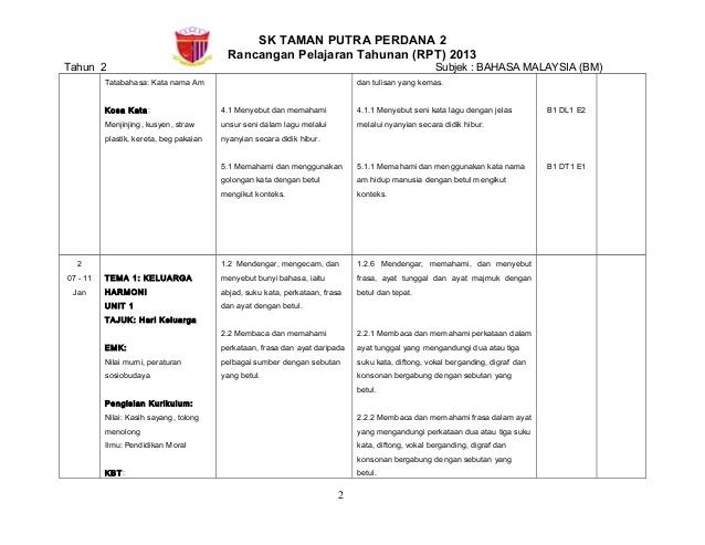 Rpt Bahasa Melayu Tahun 5 Bermanfaat Rpt Bm Kssr Tahun 2 Of Dapatkan Rpt Bahasa Melayu Tahun 5 Yang Power Khas Untuk Murid Download!