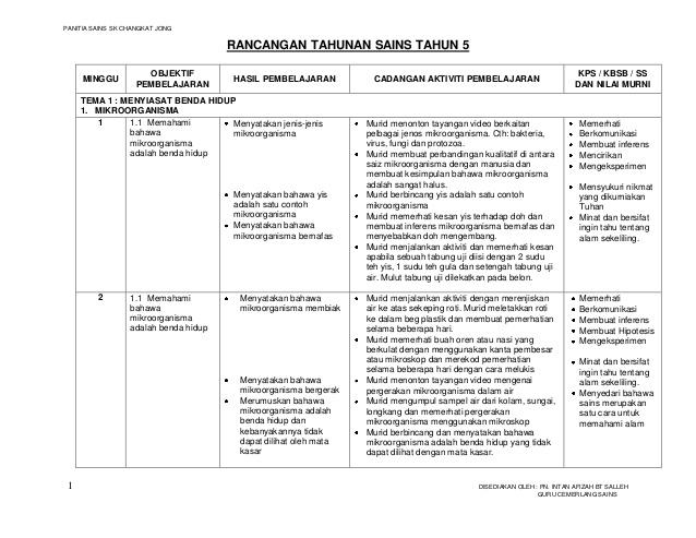 Rpt Bahasa Melayu Tahun 5 Power Rpt Sains Tahun 5 2013 Edisi B Melayu Of Dapatkan Rpt Bahasa Melayu Tahun 5 Yang Power Khas Untuk Murid Download!