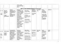 Rpt Bahasa Melayu Tingkatan 2 Terbaik Rancangan Pengajaran Tahunan Bahasa Inggeris Tingkatan 2 2014
