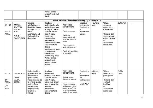 Rpt Bahasa Melayu Tingkatan 2 Terbaik Rancangan Pengajaran Tahunan Bahasa Inggeris Tingkatan 2 2014 Of Jom Dapatkan Rpt Bahasa Melayu Tingkatan 2 Yang Bermanfaat Khas Untuk Guru-guru Download!
