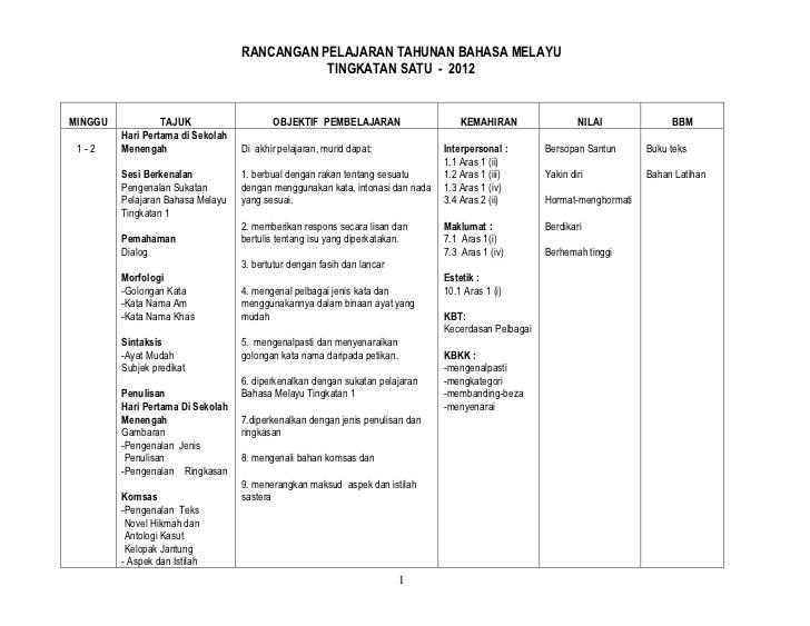 Rpt Bahasa Melayu Tingkatan 3 Menarik Rpt Bm Tingkatan 1 2012 Of Download Rpt Bahasa Melayu Tingkatan 3 Yang Menarik Khas Untuk Murid Perolehi!