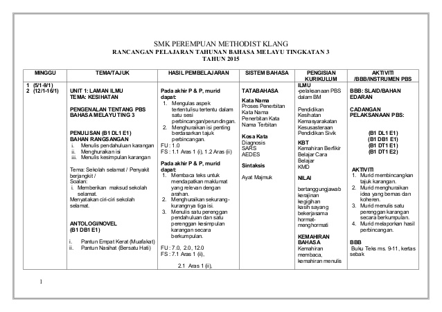 smk perempuan methodist klang rancangan pelajaran tahunan bahasa melayu tingkatan 3 tahun 2015 minggu tema