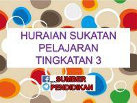 Rpt Bahasa Melayu Tingkatan 3 Penting Sukatan Pelajaran Bahasa Melayu Tingkatan 3 Sumber Pendidikan