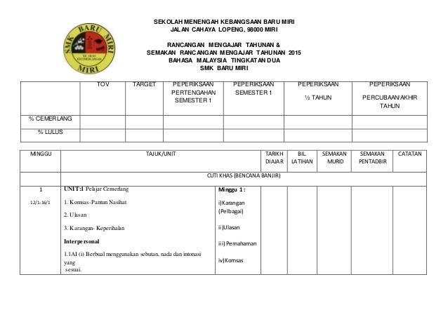Rpt Bahasa Melayu Tingkatan 3 Terbaik Rancangan Pengajaran Tahunan Bahasa Malaysia Ting 2 2015 Of Download Rpt Bahasa Melayu Tingkatan 3 Yang Menarik Khas Untuk Murid Perolehi!