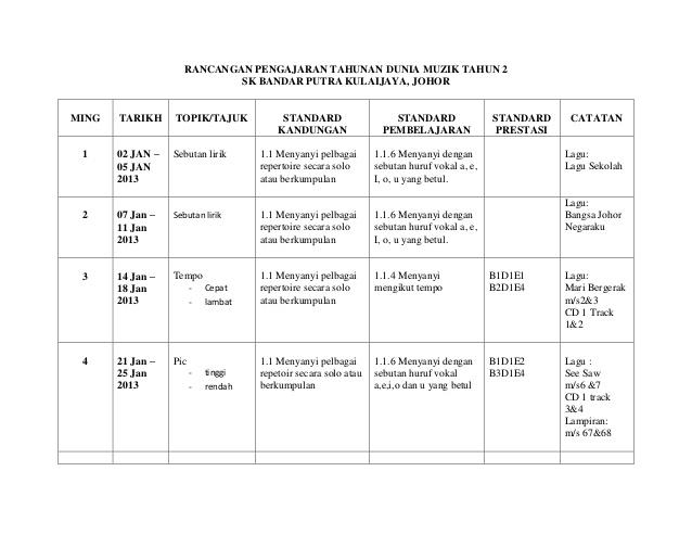Rpt Dunia Muzik Tahun 4 Hebat Rpt Dunia Muzik Tahun 2 2013 Sk Bandar Putra Of Muat Turun Rpt Dunia Muzik Tahun 4 Yang Power Khas Untuk Murid Download!