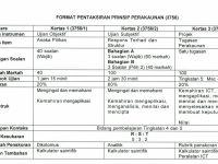 Rpt Ekonomi Tingkatan 4 Terbaik format Instrumen Kssm Mpei Mulai Spm 2018 Cg Narzuki Online