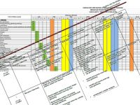 Rpt Fizik Tingkatan 5 Hebat Dunia Pendidikan Rancangan Pengajaran Tahunan Fizik Tingkatan 5