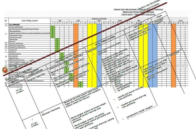 Rpt Fizik Tingkatan 5 Hebat Dunia Pendidikan Rancangan Pengajaran Tahunan Fizik Tingkatan 5 Of Download Rpt Fizik Tingkatan 5 Yang Power Khas Untuk Guru-guru Dapatkan!