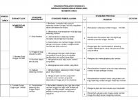 Rpt Matematik Tahun 4 Penting Rancangan Pengajaran Tahunan Matematik Tahun 4 2014