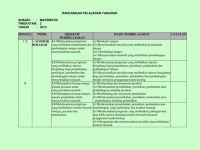 Rpt Matematik Tingkatan 1 Meletup Rancangan Pengajaran Tahunan Matematik Tingkatan 1 by Azurishaari