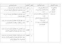 Rpt Pendidikan islam Tahun 3 Hebat Dskp Pendidikan islam Kssr Tahun 4