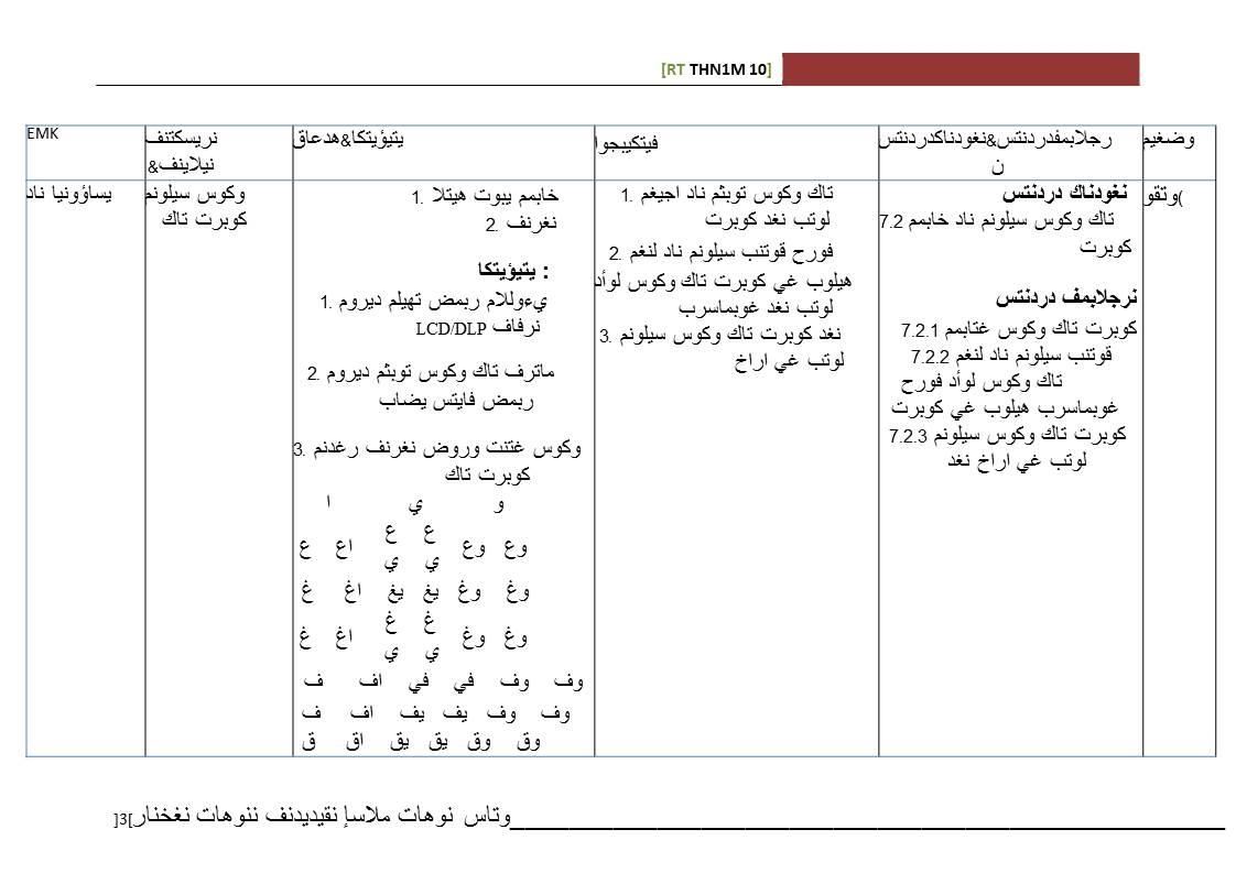 Rpt Pendidikan islam Tahun 3 Menarik Rpt Pendidikan islam Tahun Satu Minggu 10 Kssr 2017 Catatan Of Muat Turun Rpt Pendidikan islam Tahun 3 Yang Penting Khas Untuk Guru-guru Lihat!