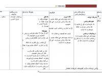 Rpt Pendidikan islam Tahun 3 Penting Rpt Pendidikan islam Tahun Satu Minggu 8 Kssr 2017 Catatan