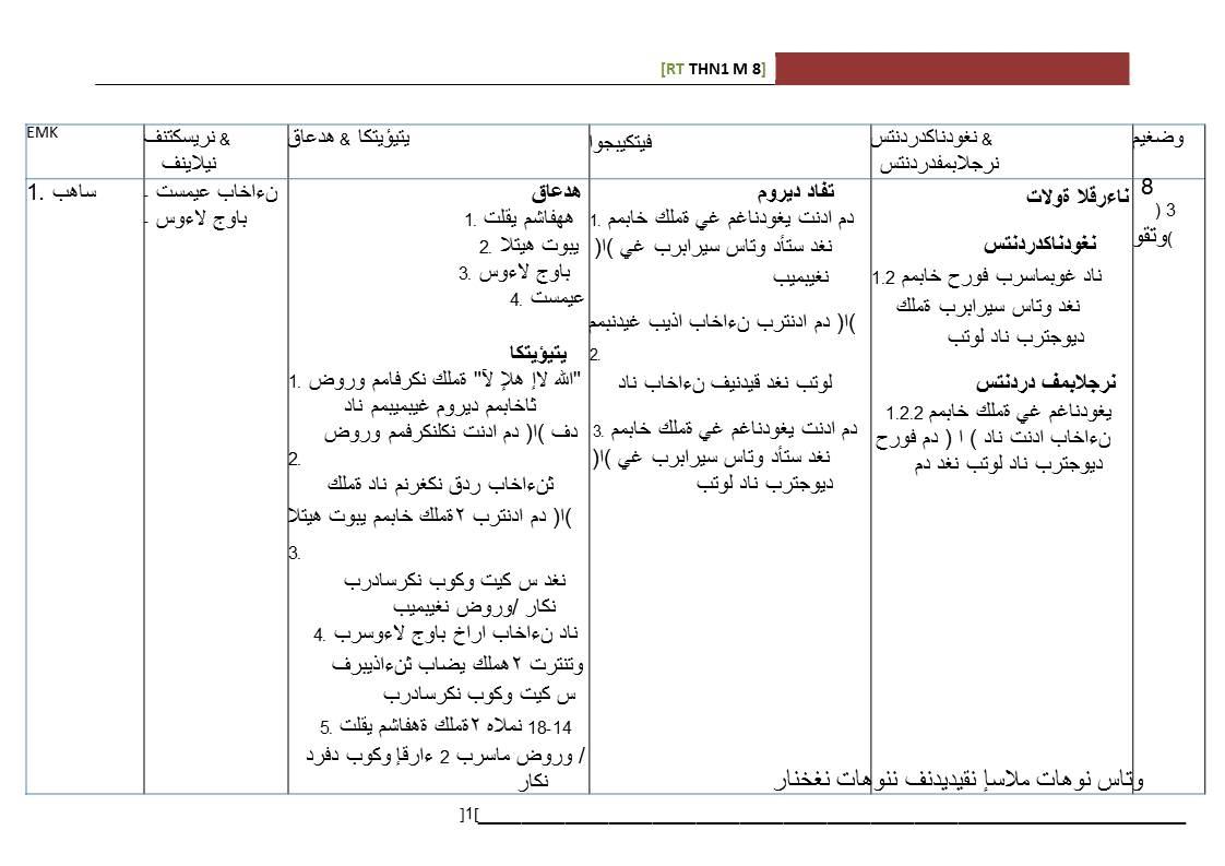 Rpt Pendidikan islam Tahun 3 Penting Rpt Pendidikan islam Tahun Satu Minggu 8 Kssr 2017 Catatan Of Muat Turun Rpt Pendidikan islam Tahun 3 Yang Penting Khas Untuk Guru-guru Lihat!