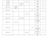 Rpt Pendidikan islam Tahun 3 Power Rancangan Pengajaran Tahunan Pendidikan islam Tahun 4