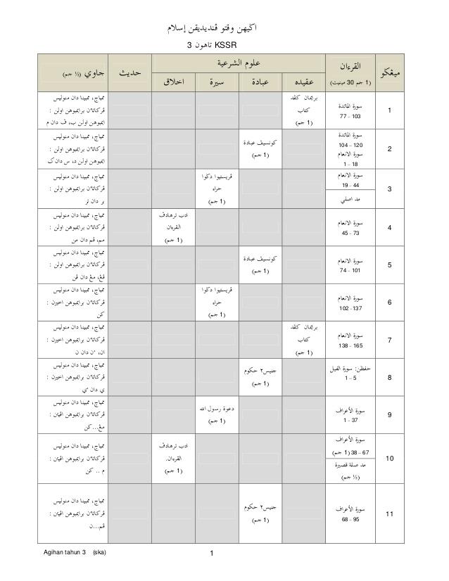 rancangan tahunan pendidikan islam kssr tahun 3 a a i g oa a a aa a na e oa a a