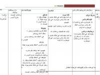 Rpt Pendidikan islam Tahun 3 Terbaik Rpt Pendidikan islam Tahun Satu Minggu 9 Kssr 2017 Catatan