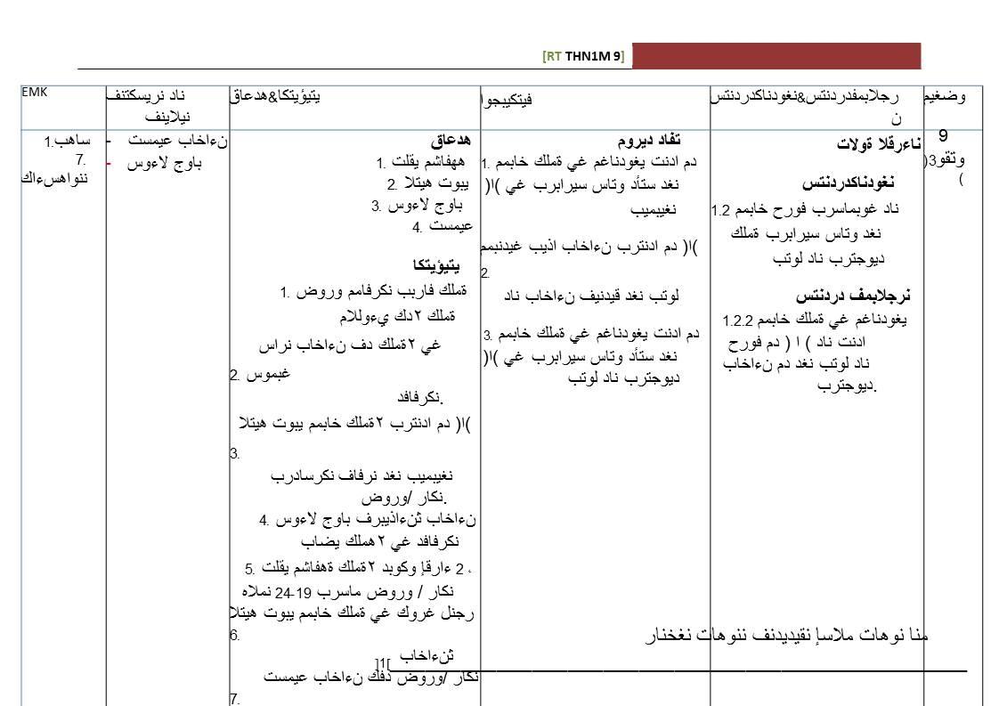 Rpt Pendidikan islam Tahun 3 Terbaik Rpt Pendidikan islam Tahun Satu Minggu 9 Kssr 2017 Catatan Of Muat Turun Rpt Pendidikan islam Tahun 3 Yang Penting Khas Untuk Guru-guru Lihat!