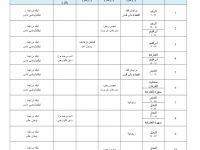 Rpt Pendidikan islam Tahun 4 Menarik Rancangan Pengajaran Tahunan Pendidikan islam Tahun 4