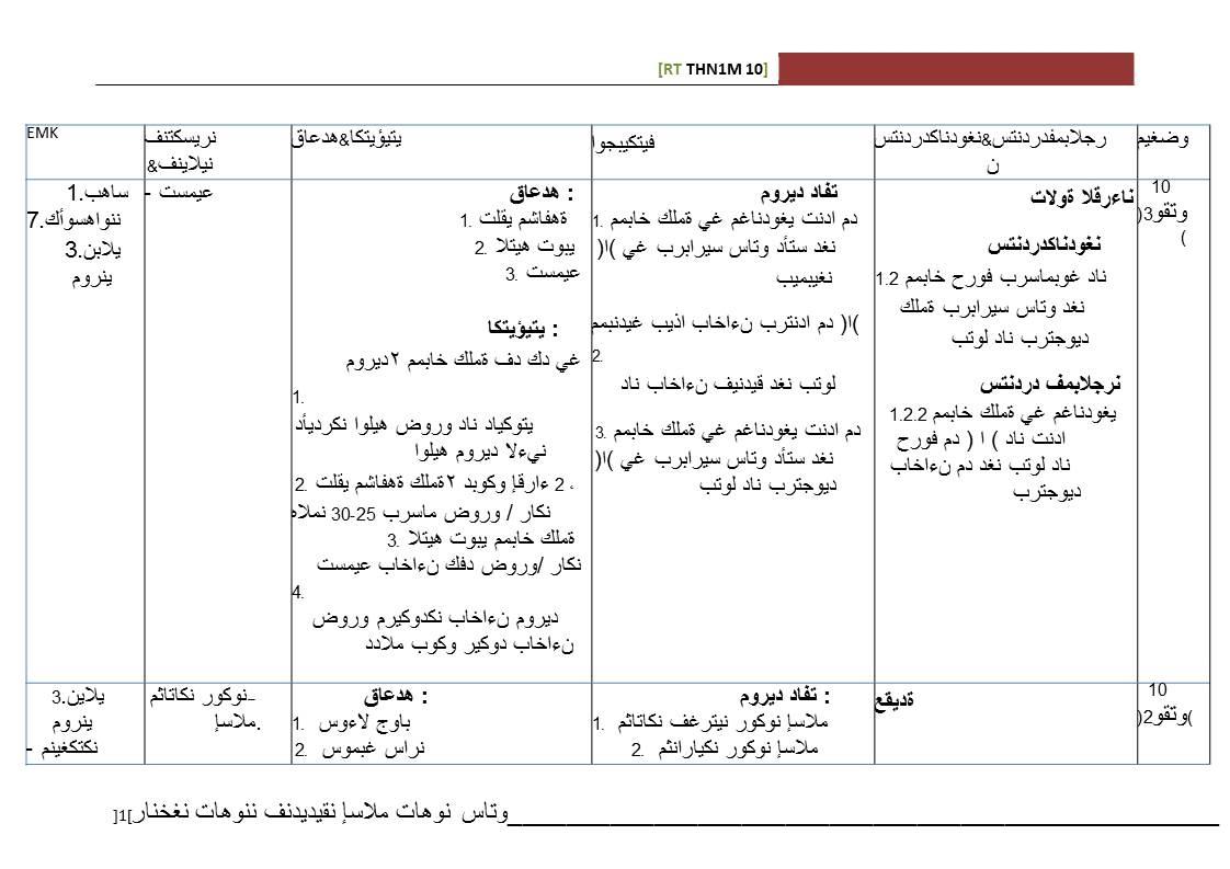Rpt Pendidikan islam Tahun 4 Penting Rpt Pendidikan islam Tahun Satu Minggu 10 Kssr 2017 Catatan Of Jom Dapatkan Rpt Pendidikan islam Tahun 4 Yang Bernilai Khas Untuk Ibubapa Muat Turun!