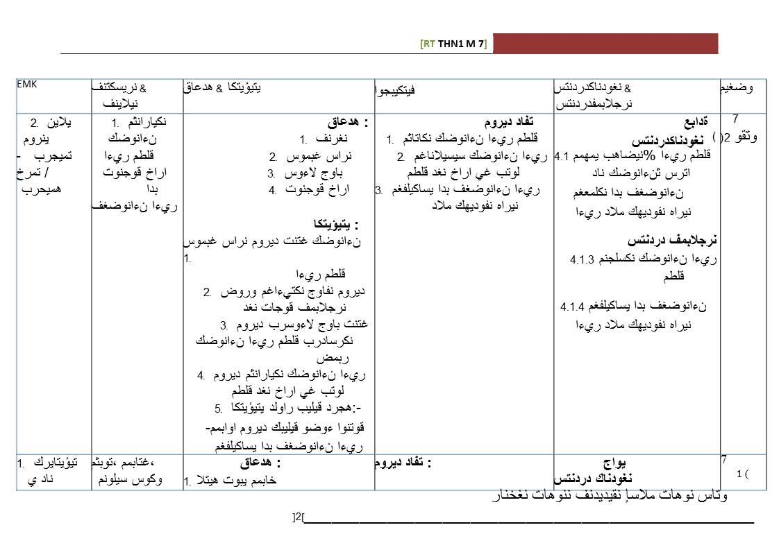 Rpt Pendidikan islam Tahun 4 Power Rpt Pendidikan islam Tahun Satu Minggu 7 Kssr 2017 Catatan Of Jom Dapatkan Rpt Pendidikan islam Tahun 4 Yang Bernilai Khas Untuk Ibubapa Muat Turun!