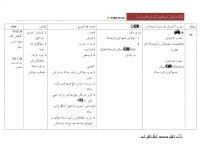 Rpt Pendidikan islam Tahun 4 Terbaik Rpt Pendidikan islam Kssr Tahun 4 Minggu 24