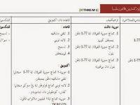 Rpt Pendidikan islam Tahun 4 Terbaik Rpt Pendidikan islam Tahun 5 Kssr Pendidik2u