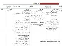Rpt Pendidikan islam Tahun 5 Baik Rpt Pendidikan islam Tahun Satu Minggu 5 Kssr 2017 Catatan
