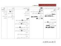 Rpt Pendidikan islam Tahun 5 Bermanfaat Rpt Pendidikan islam Kssr Tahun 4 Minggu 27