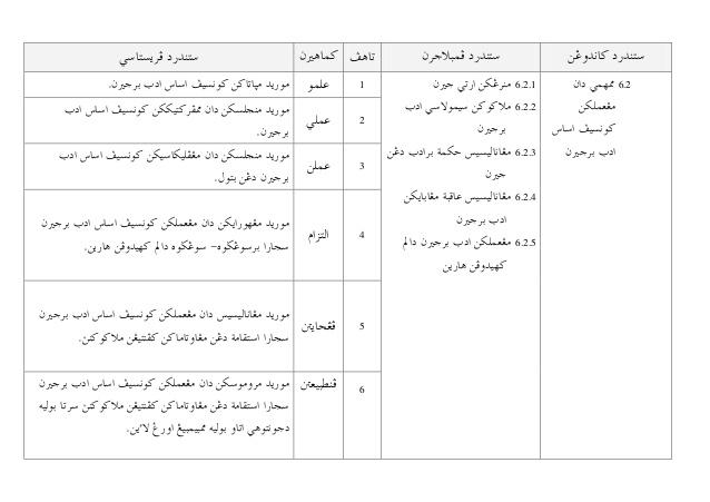 Rpt Pendidikan islam Tahun 5 Menarik Dskp Pendidikan islam Kssr Tahun 4 Of Dapatkan Rpt Pendidikan islam Tahun 5 Yang Berguna Khas Untuk Para Guru Dapatkan!