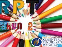Rpt Pendidikan islam Tahun 5 Menarik Kssr Rpt Pendidikan islam Tahun 2