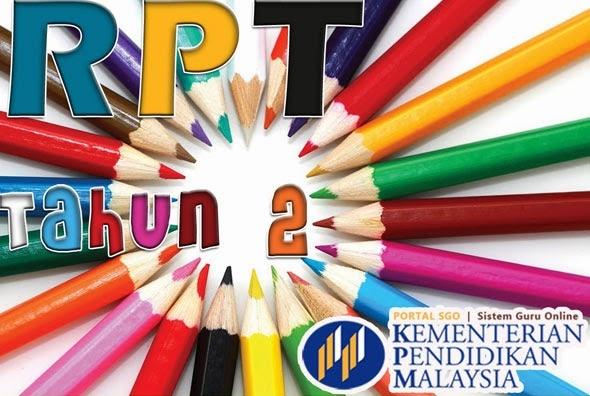 Rpt Pendidikan islam Tahun 5 Menarik Kssr Rpt Pendidikan islam Tahun 2 Of Dapatkan Rpt Pendidikan islam Tahun 5 Yang Berguna Khas Untuk Para Guru Dapatkan!