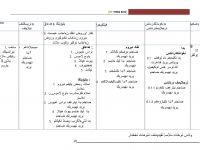 Rpt Pendidikan islam Tahun 5 Terbaik Rpt Pendidikan islam Tahun Satu Minggu 8 Kssr 2017 Catatan