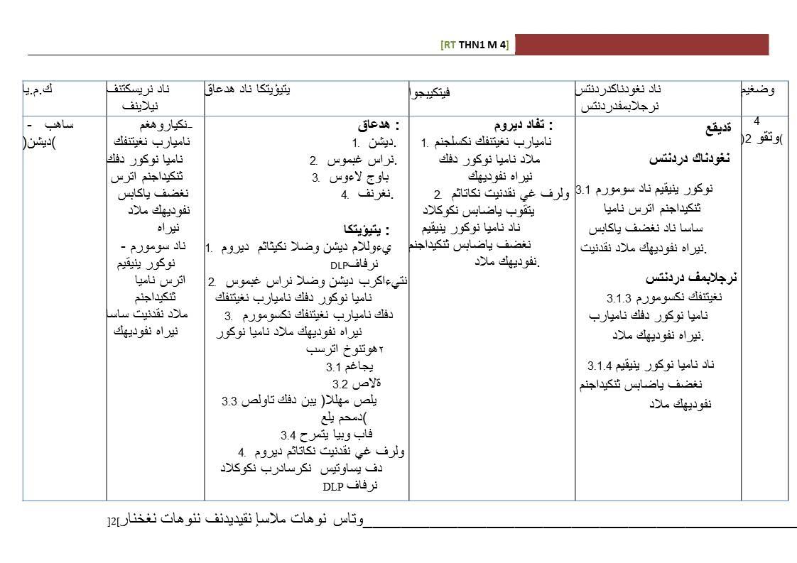 Rpt Pendidikan islam Tahun 6 Baik Rpt Pendidikan islam Tahun Satu Minggu 4 Kssr 2017 Catatan Of Download Rpt Pendidikan islam Tahun 6 Yang Menarik Khas Untuk Para Guru Cetakkan!