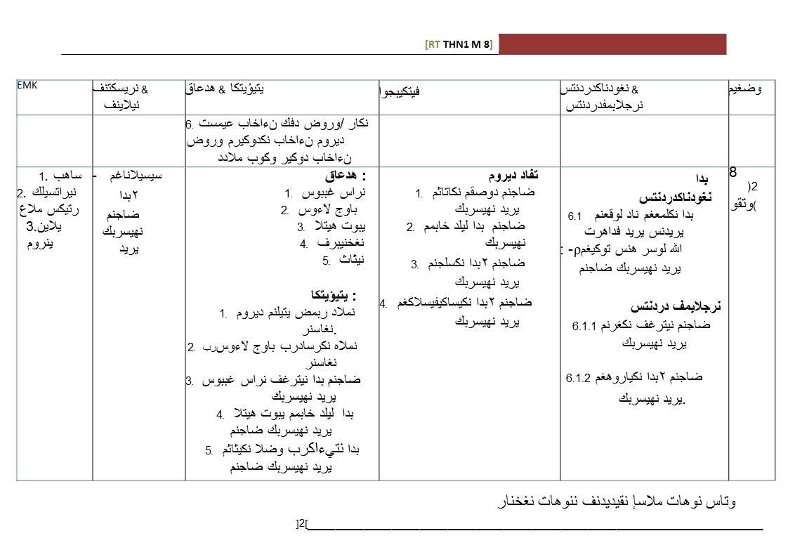 Rpt Pendidikan islam Tahun 6 Baik Rpt Pendidikan islam Tahun Satu Minggu 8 Kssr 2017 Catatan Of Download Rpt Pendidikan islam Tahun 6 Yang Menarik Khas Untuk Para Guru Cetakkan!