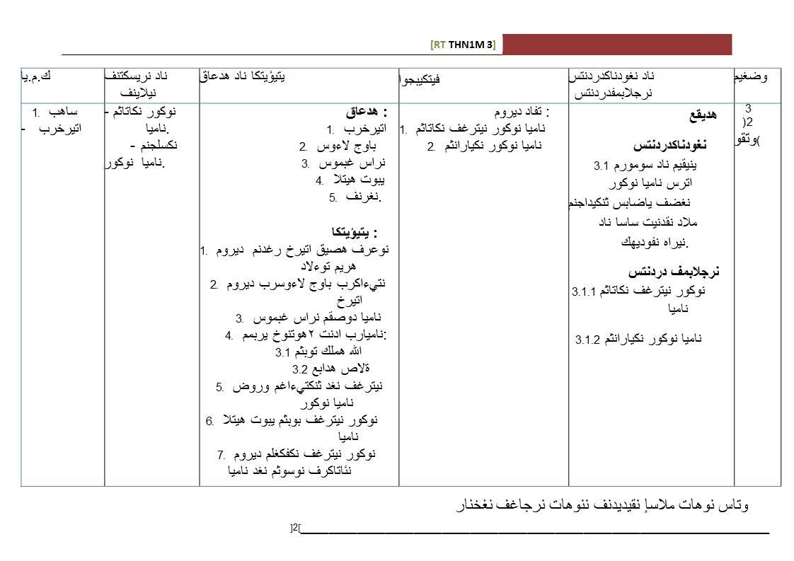 Rpt Pendidikan islam Tahun 6 Penting Rpt Pendidikan islam Tahun Satu Minggu 3 Kssr 2017 Catatan Of Download Rpt Pendidikan islam Tahun 6 Yang Menarik Khas Untuk Para Guru Cetakkan!