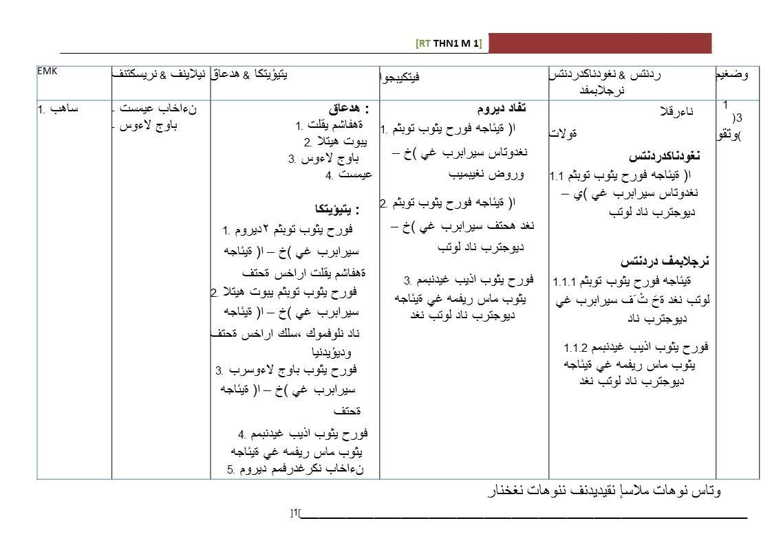 Rpt Pendidikan islam Tahun 6 Terhebat Rpt Pendidikan islam Tahun Satu Minggu 1 Kssr 2017 Catatan