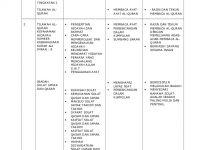 Rpt Pendidikan islam Tingkatan 1 Power Rancangan Tahunan Pendidikan islam Tingkatan 2