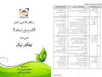 Rpt Pendidikan islam Tingkatan 4 Meletup Rpt Pendidikan islam Ting 3 2016 by Latibnn Flipsnack