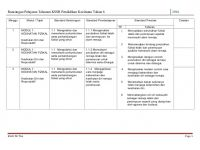 Rpt Pendidikan Jasmani Dan Kesihatan Tingkatan 2 Penting Rpt Kssr Tahun 6 Pendidikan Kesihatan 1